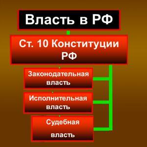 Органы власти Усть-Донецкого